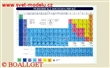 Tabulka Periodická soustava prvků A4